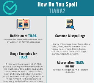 Correct spelling for tiara