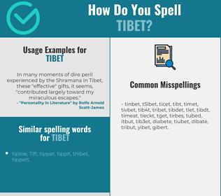 Correct spelling for tibet