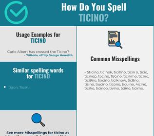 Correct spelling for ticino
