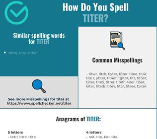 Correct spelling for titer