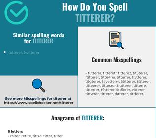 Correct spelling for titterer