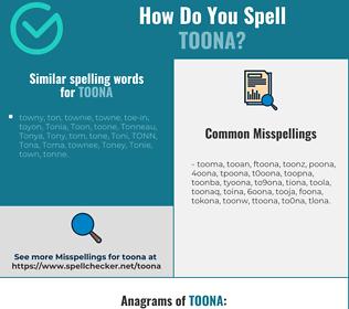Correct spelling for toona