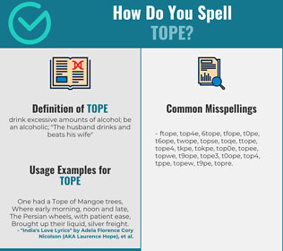Correct spelling for tope