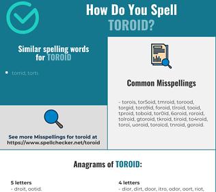 Correct spelling for toroid