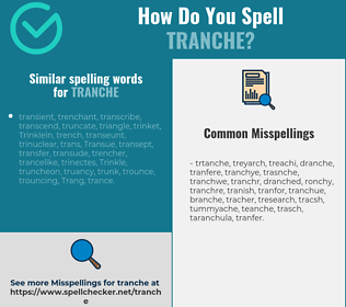 Correct spelling for tranche