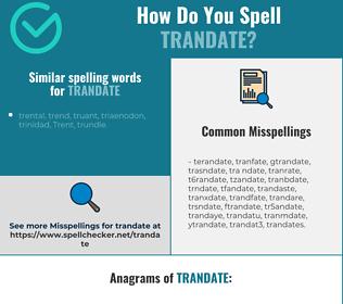 Correct spelling for trandate