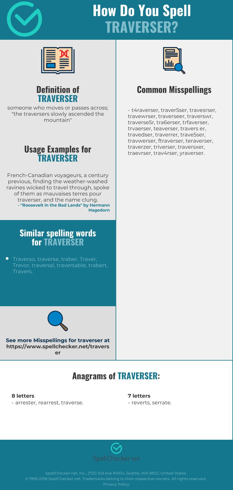 Correct spelling for traverser [Infographic]   Spellchecker net