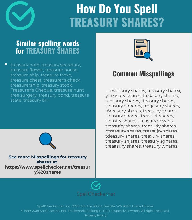 Correct spelling for treasury shares [Infographic] | Spellchecker net
