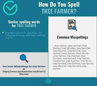 Correct spelling for tree farmer