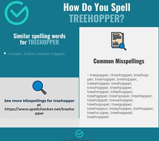 Correct spelling for treehopper