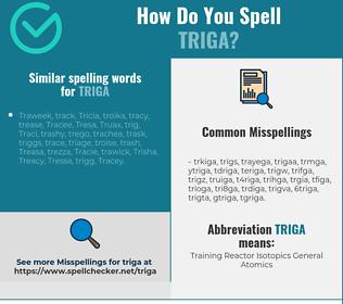 Correct spelling for triga