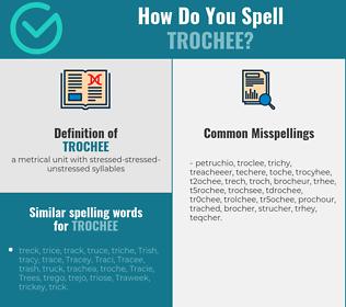 Correct spelling for trochee