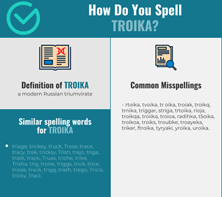 Correct spelling for troika