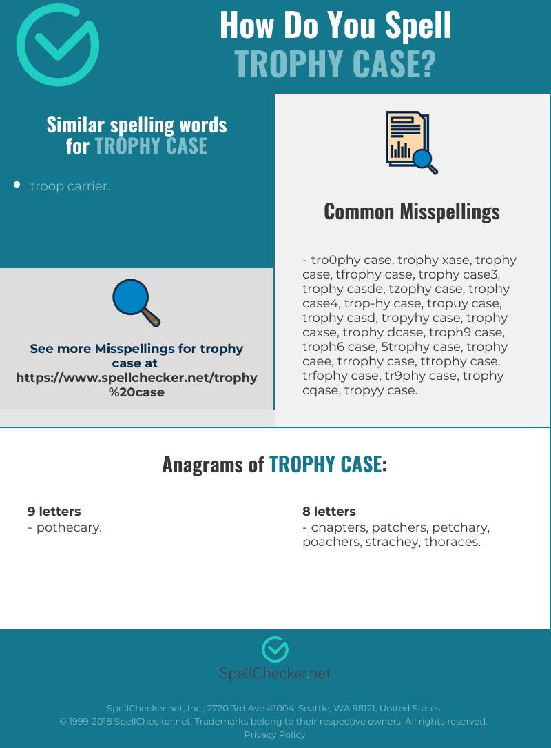 Correct spelling for trophy case [Infographic] | Spellchecker.net