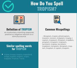 Correct spelling for tropism