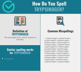 Correct spelling for trypsinogen
