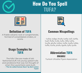 Correct spelling for tufa