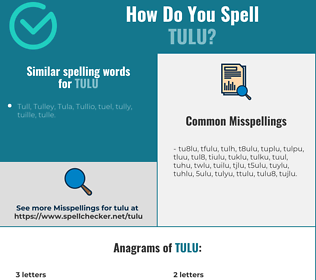 Correct spelling for tulu