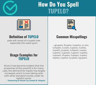 Correct spelling for tupelo