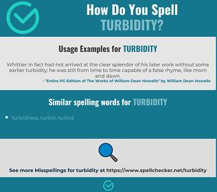 Correct spelling for turbidity