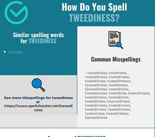 Correct spelling for tweediness