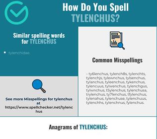 Correct spelling for tylenchus