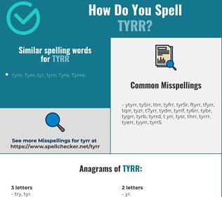 Correct spelling for tyrr