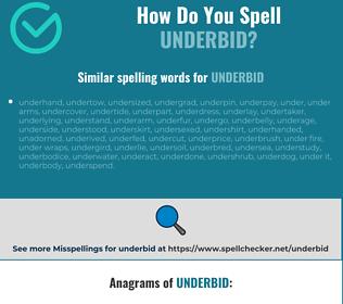 Correct spelling for underbid
