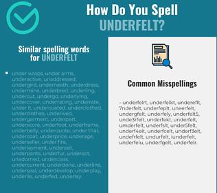 Correct spelling for underfelt