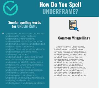 Correct spelling for underframe