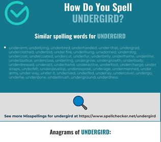 Correct spelling for undergird