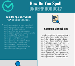 Correct spelling for underproduce