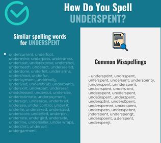 Correct spelling for underspent