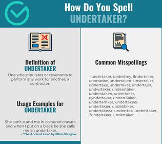 Correct spelling for undertaker
