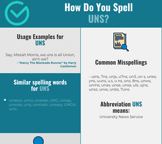 Correct spelling for uns