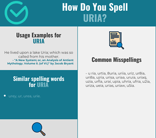 Correct spelling for uria