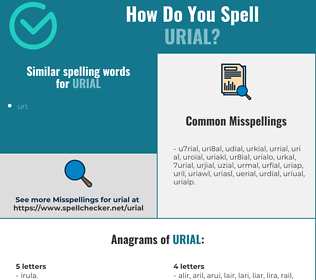 Correct spelling for urial