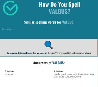 Correct spelling for valgus