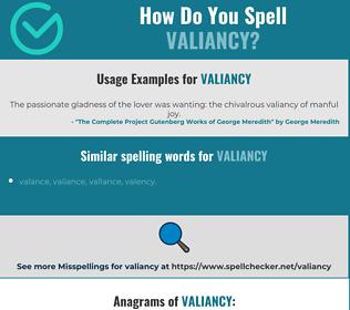 Correct spelling for valiancy