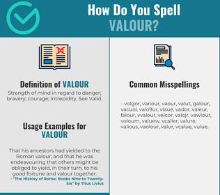Correct spelling for valour