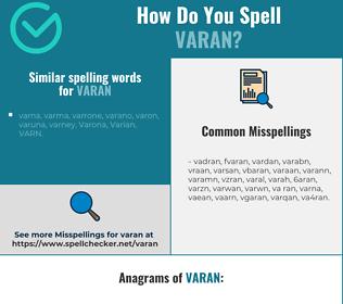 Correct spelling for varan