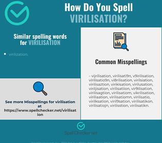 Correct spelling for virilisation