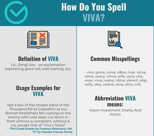 Correct spelling for viva