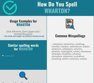Correct spelling for wharton
