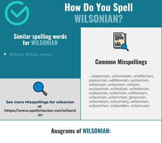 Correct spelling for wilsonian