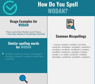 Correct spelling for wodan
