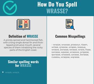 Correct spelling for wrasse