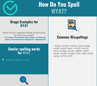 Correct spelling for wyat