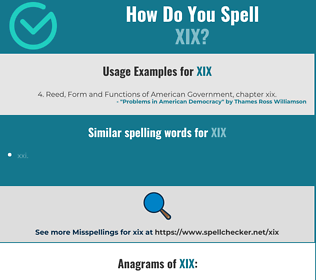 Correct spelling for xix