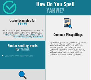 Correct spelling for yahwe